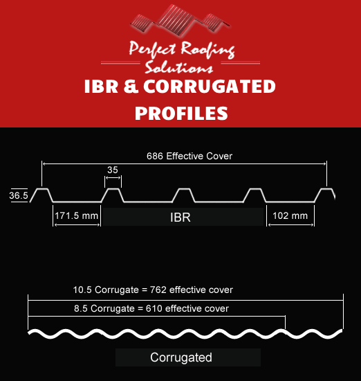 IBR and Corrugated Steel Roofing Profiles and Measurements Harare Zimbabwe